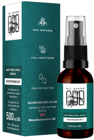 Anytime CBD Oral Spray
